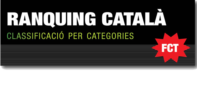 Rànquings de Catalunya en totes les categories